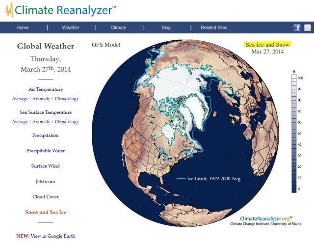 climate_reanalyser_Arctic_sea_ice