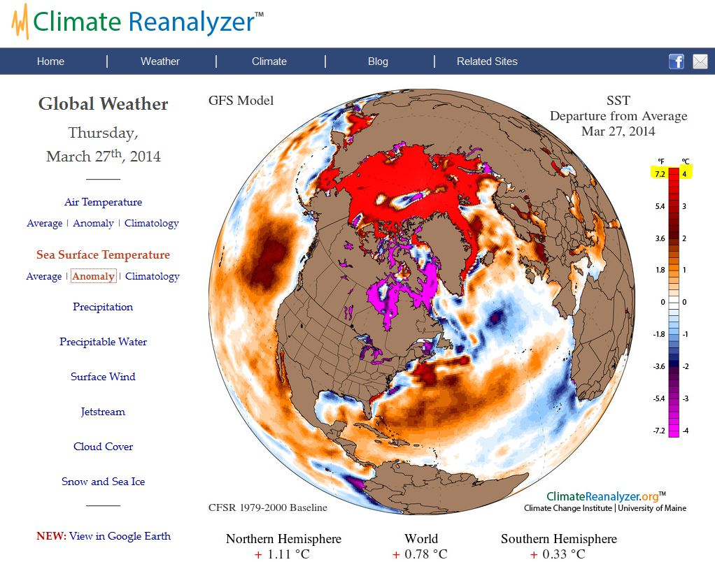 climate_reanalyser_NH_temp_anomaly