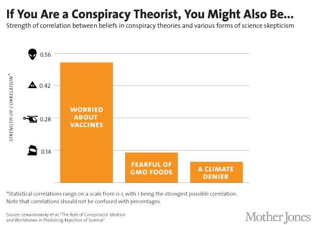 conspiracies7