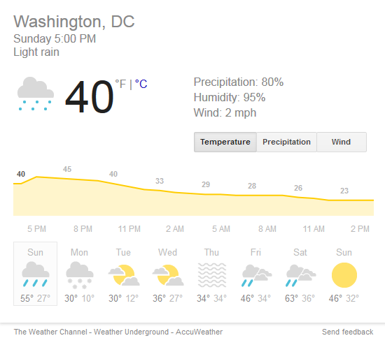 DC_weather_3-2-14