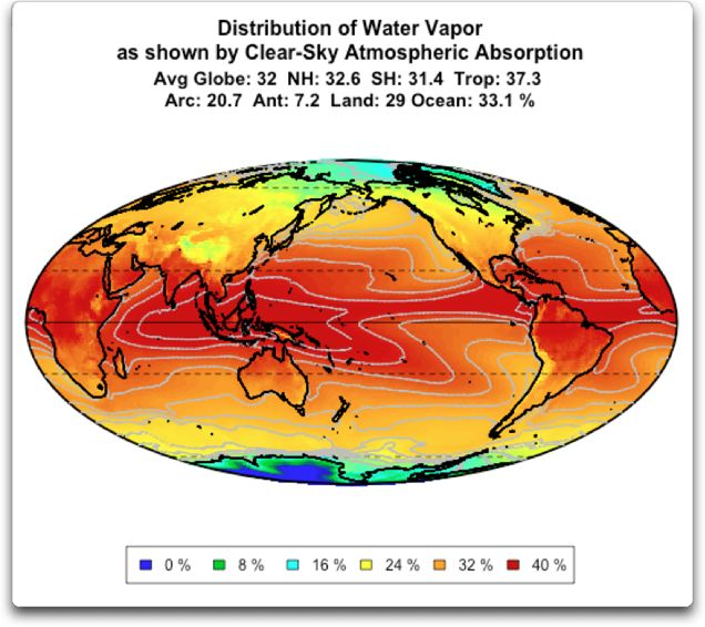 distribution of water vapor shown by clear sky absorption