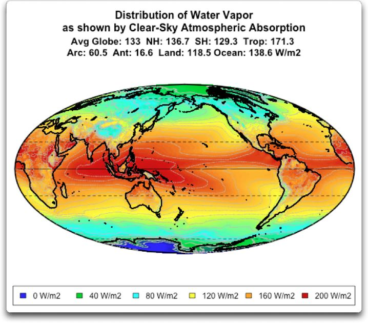 distribution of water vapor watts shown by clear sky absorption