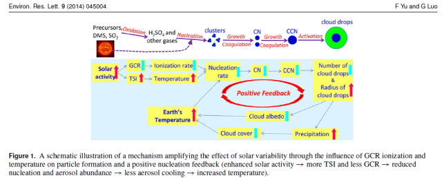 Cosmic_rays_feedback_fig1