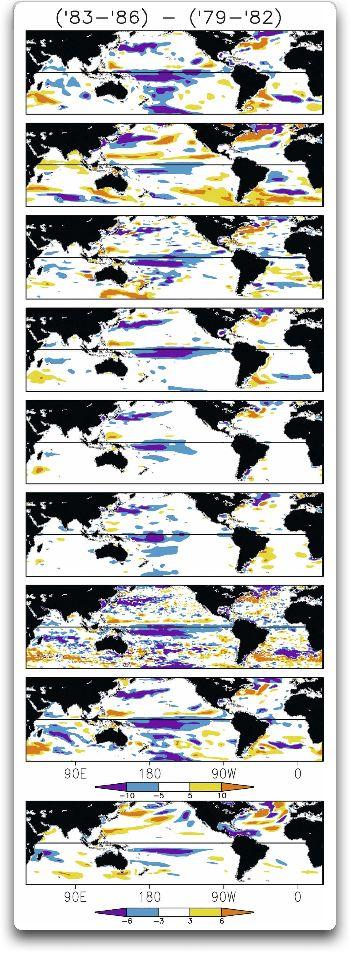 el chichon carton 9 sea levels