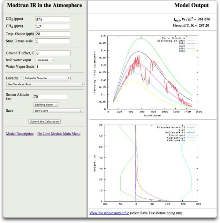 modtran ir in the atmosphere