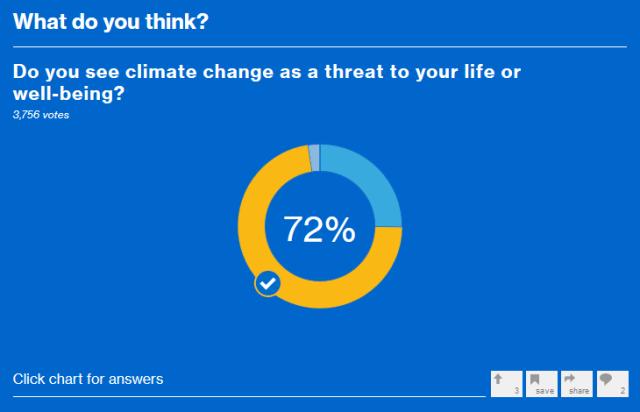MSNBC_poll