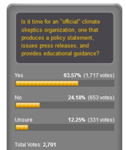 Skeptic_org_poll