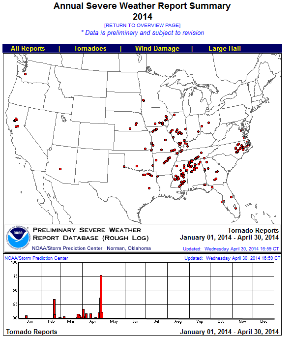 2014_tornadoes_to_date