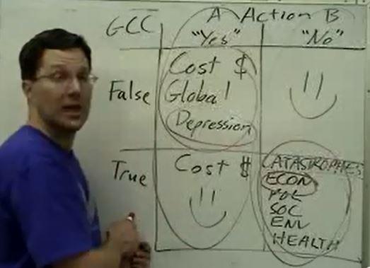 GW Dichotomy