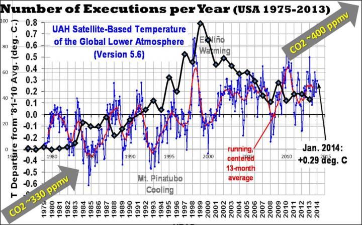 GW Executions 2014