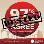 97_percent_busted
