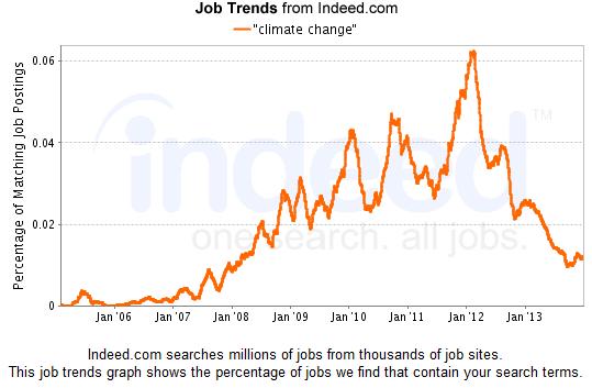 Climate_jobs