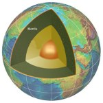 earths-mantel[1]