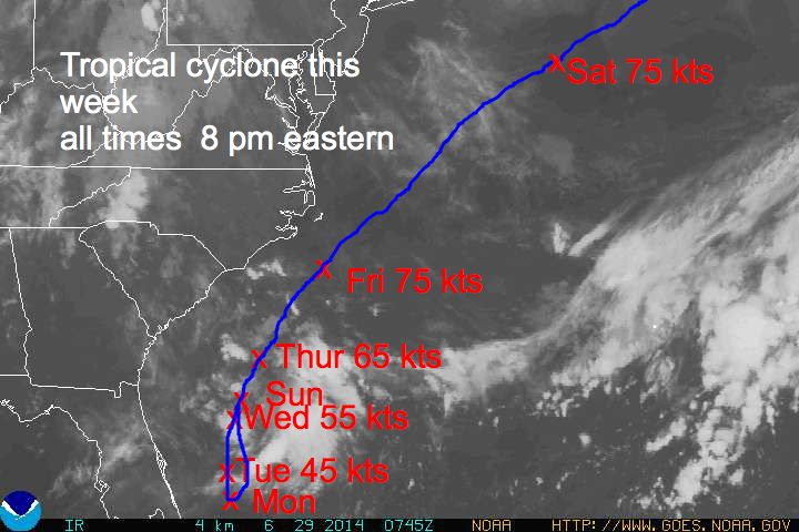 Latest projection shows Hurricane Arthur battering the Outer