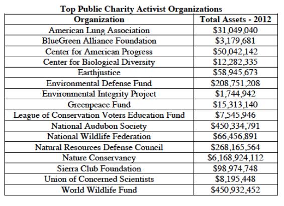 EPW_report_greenfunding