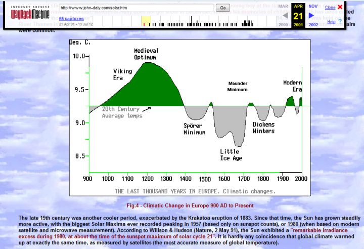 John-Daly-solar-2001-wayback