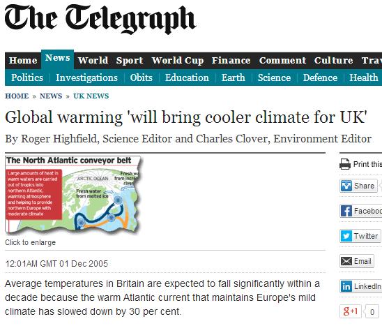 Telegraph_GW_2005
