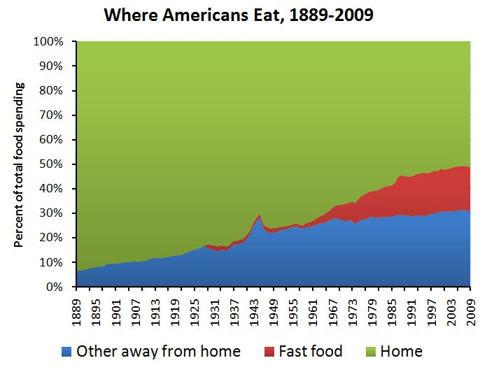 Where+America+Eats+2[1]