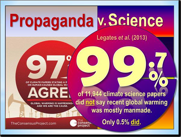 97_percent-vs-reality