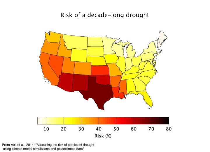 Ault_drought_decadal