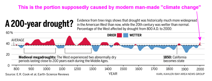 California_drought_timeline