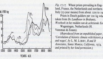 """Scientists"""" Determine That the Worst Year in Human History Was… 536"""