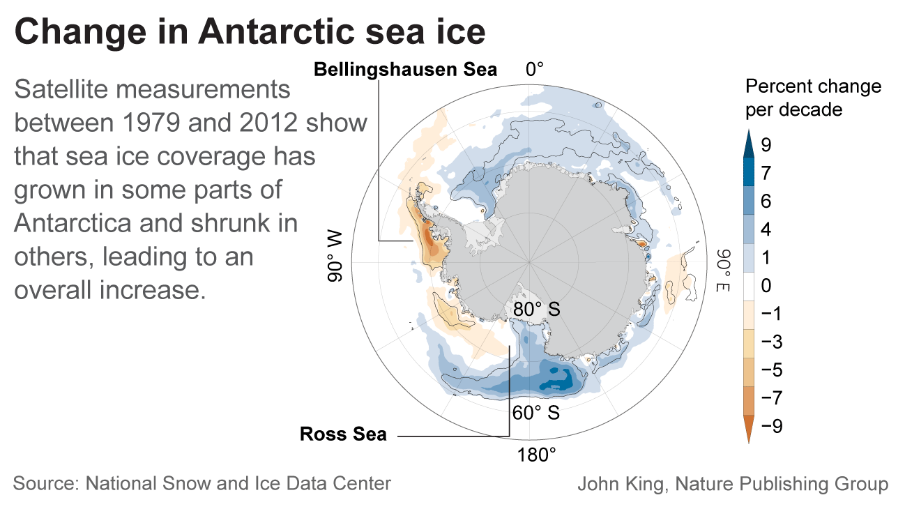 Does antarctic sea ice growth negate global warming theory does antarctic sea ice growth negate global warming theory pooptronica Images