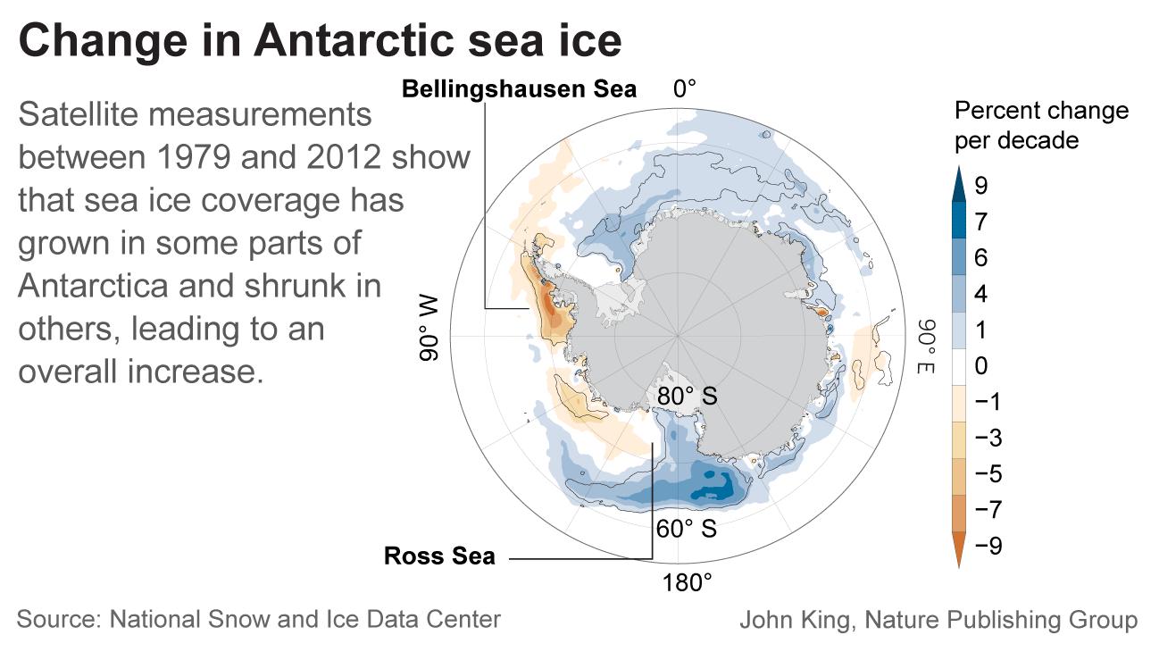 https://wattsupwiththat.files.wordpress.com/2014/08/la-sci-g-antarctic-sea-ice-web.png