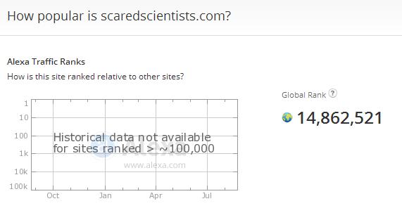 scared_scientists_alexa