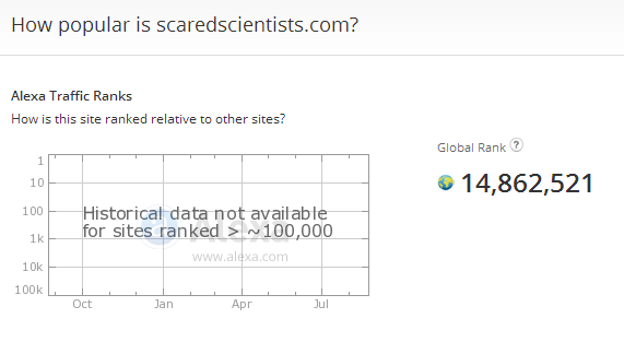 scared_scientists_alexa