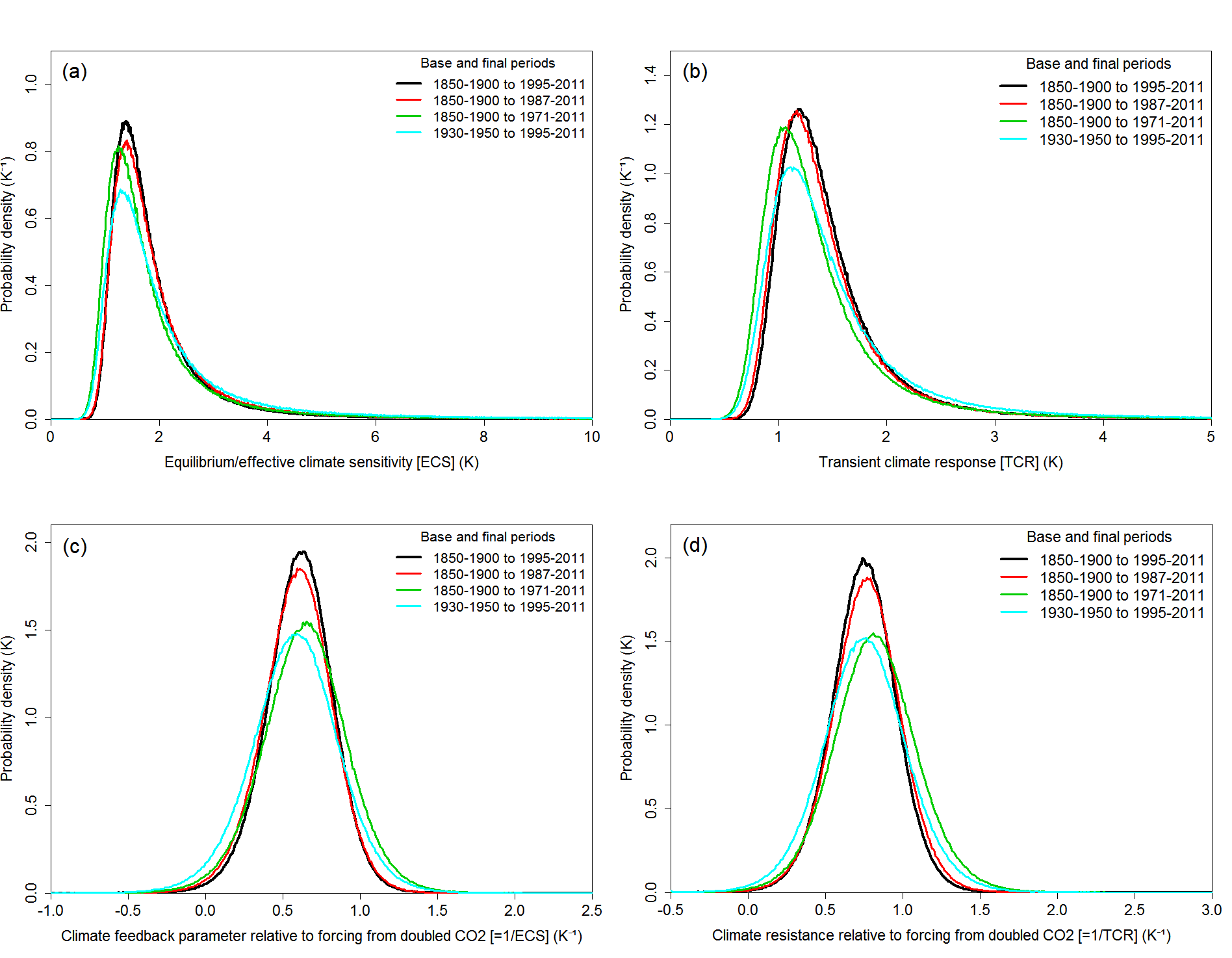 fig2_ecs_tcr-bcs3-vol1a