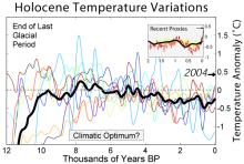 Holocene_Temperature_Variations_Rev[1]