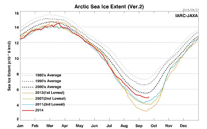 Sea_Ice_Extent_v2_L[1]