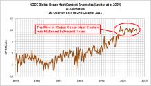 deep_ocean_heat_argo