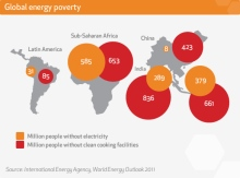 energy_poverty