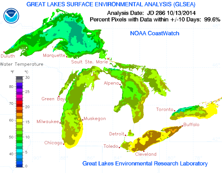 great-lakes_sea_cur