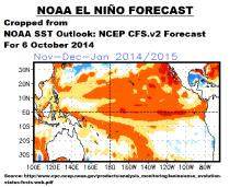 NOAA El Nino Forecast