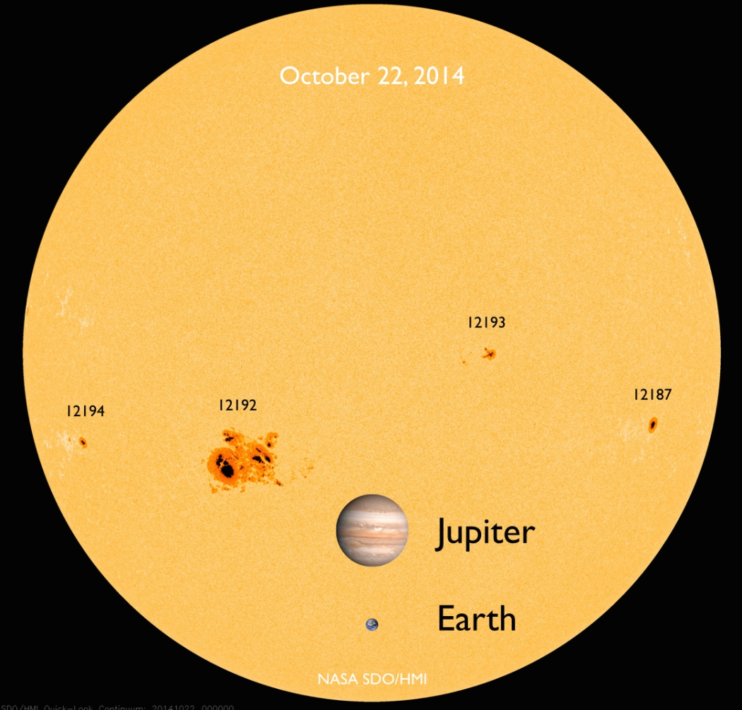 Sunspot-AR12192-Júpiter-Terra