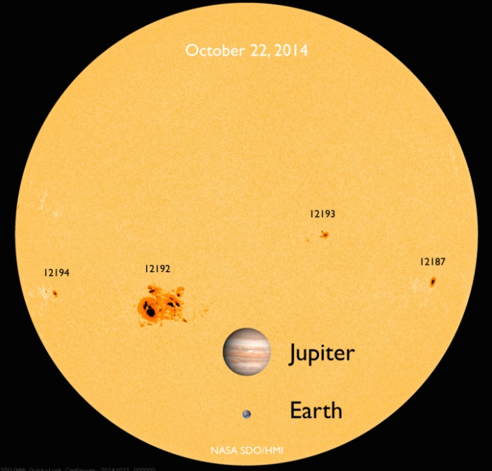 Sunspot-AR12192-Jupiter-Earth