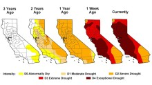 The progression of the Palmer Drought Severity Index for California over the past three years