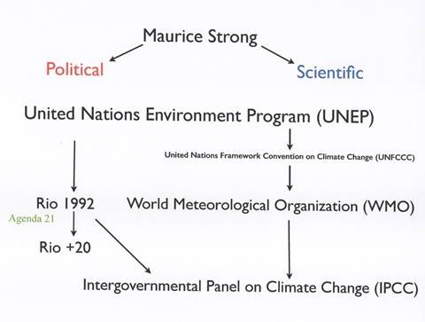 People Starting To Ask About Motive For Massive IPCC Deception ... 9429c32c96a0