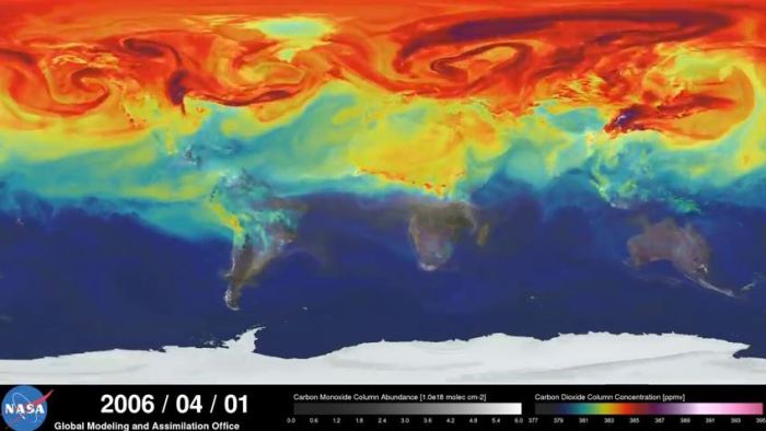 CO2-NASA-Model