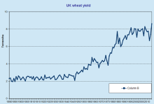UK_wheat_record_2014