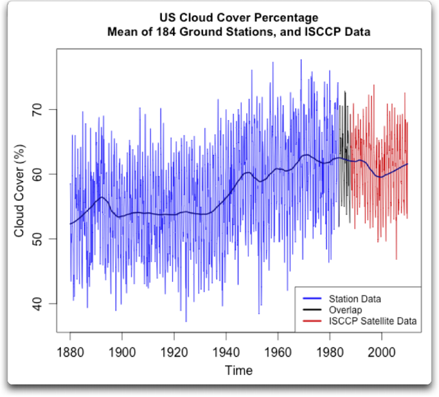 us cloud cover percentage