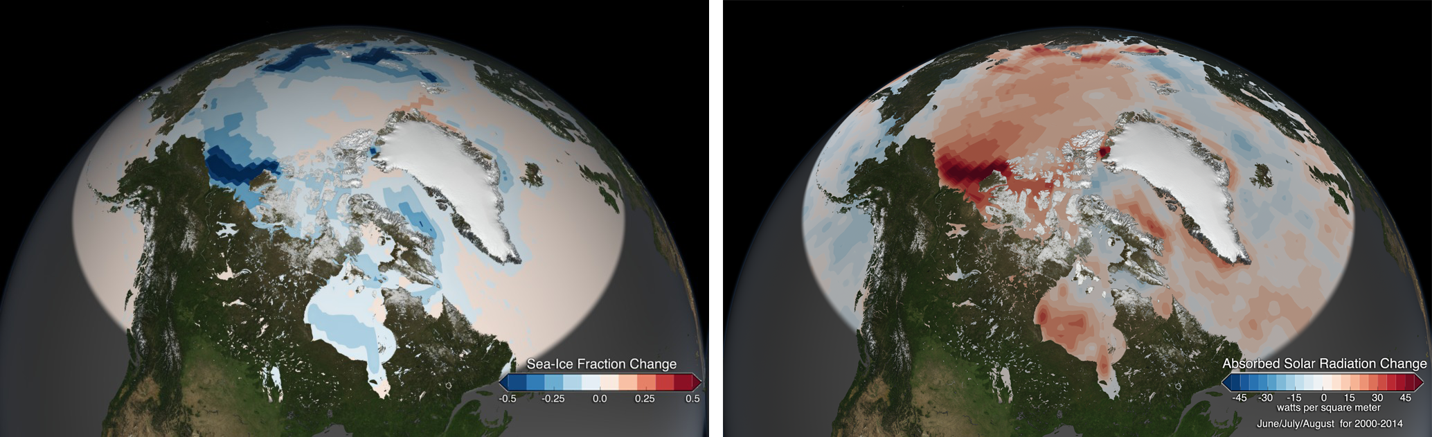 sea_ice_fraction_change_and_absorbed_solar_radiation_change[1]