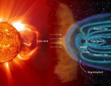 solar-wind-theta