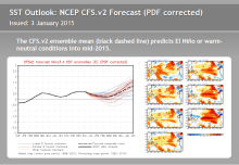 14 NCEP CFS Forecasts
