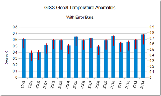 Hottest_year_ever_graph