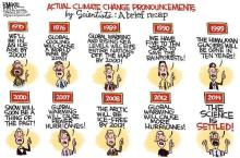 failed-climate-predictions