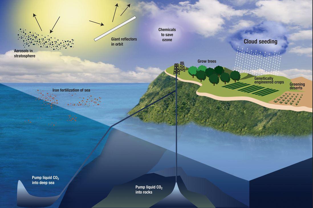 geoengineering-diagram